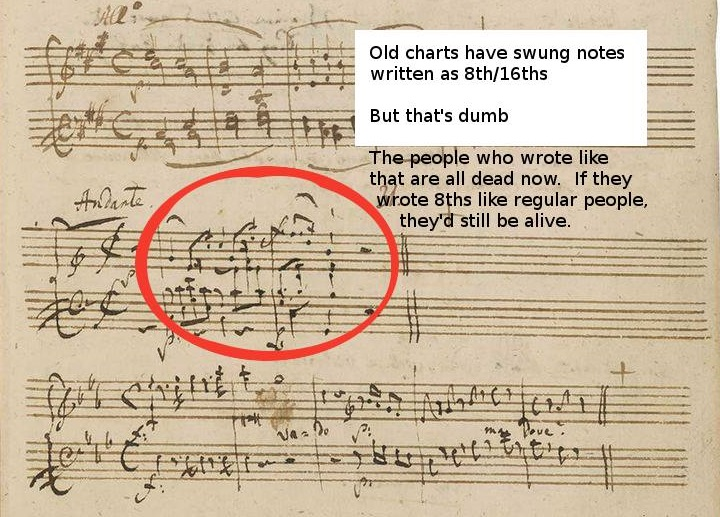 Swing eighths: Confusing notation?! - The Piano Studio